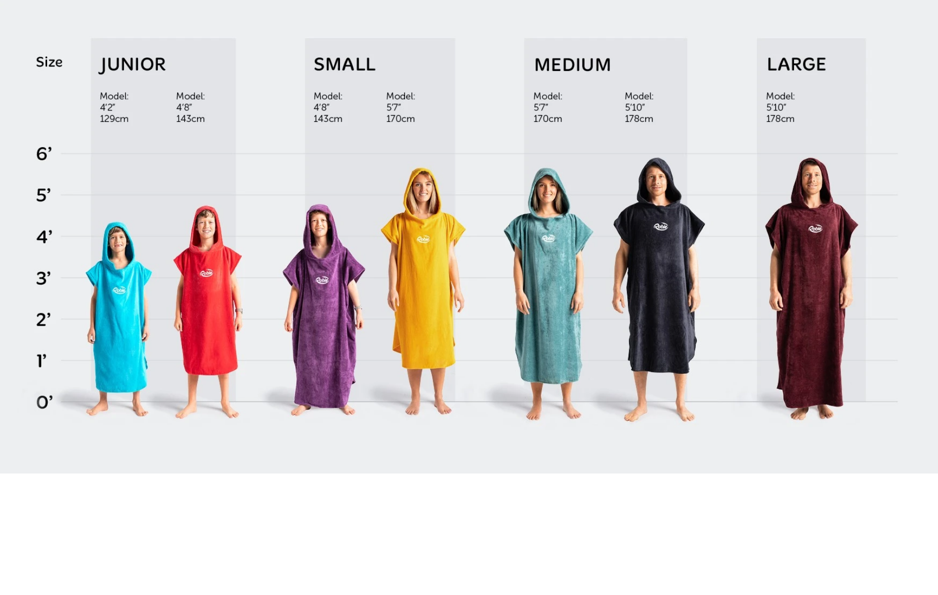 Robie robes sizing guide